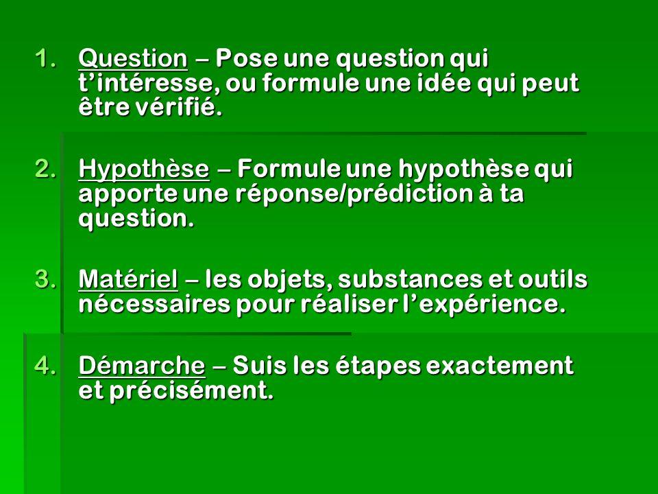Question – Pose une question qui t'intéresse, ou formule une idée qui peut être vérifié.