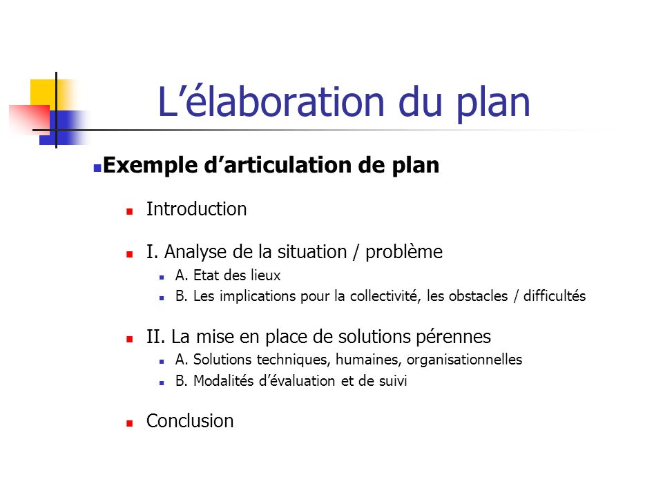 L'élaboration du plan Exemple d'articulation de plan Introduction