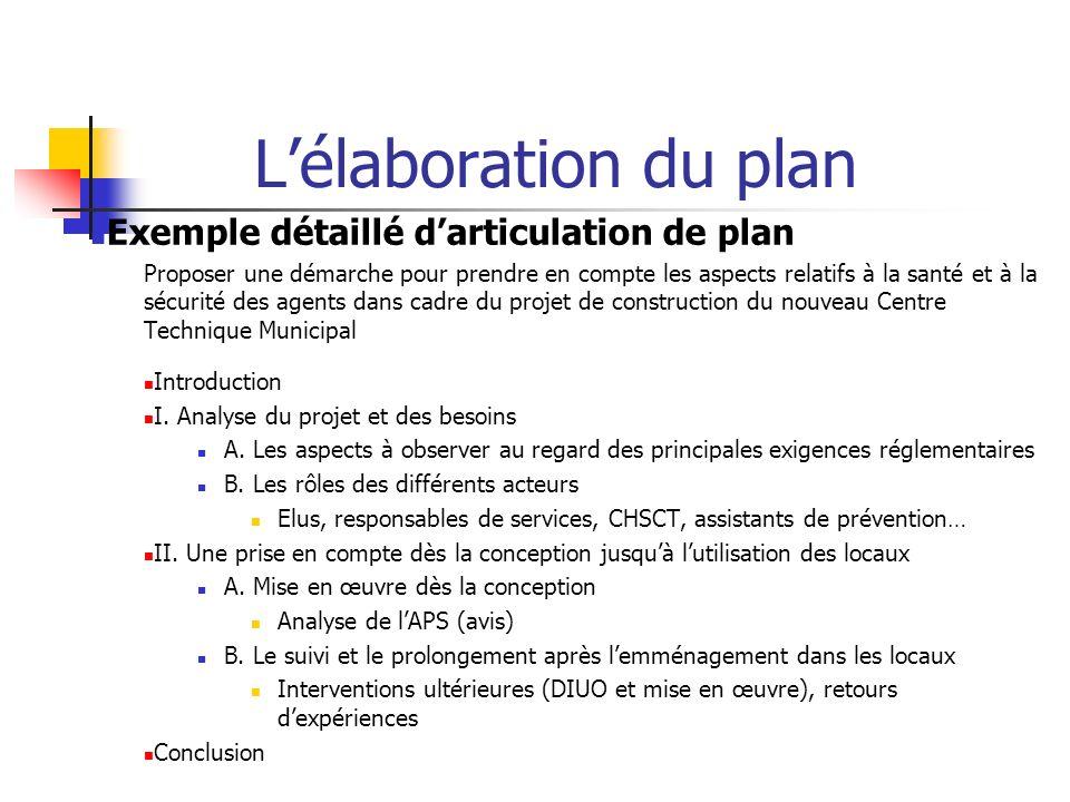 L'élaboration du plan Exemple détaillé d'articulation de plan