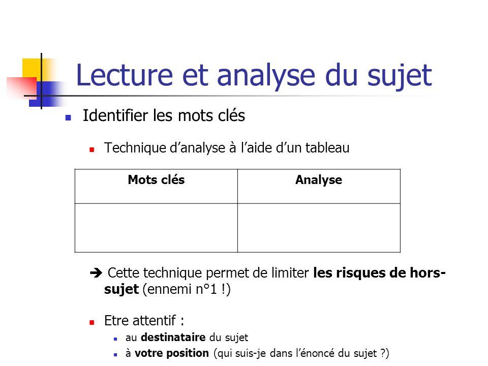 Lecture et analyse du sujet