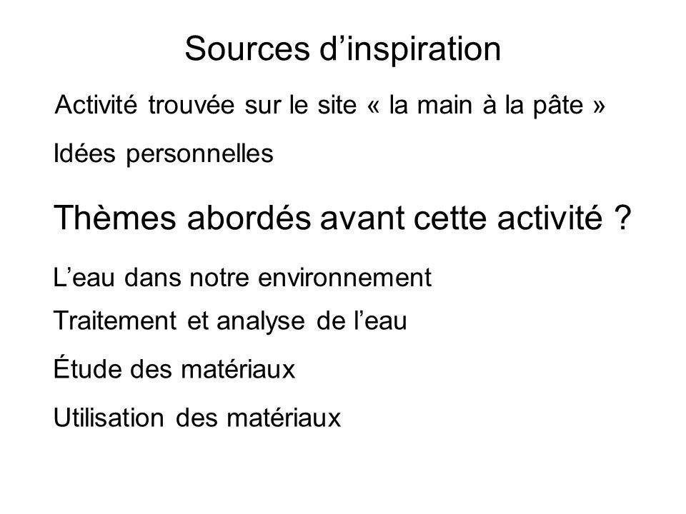 Sources d'inspiration