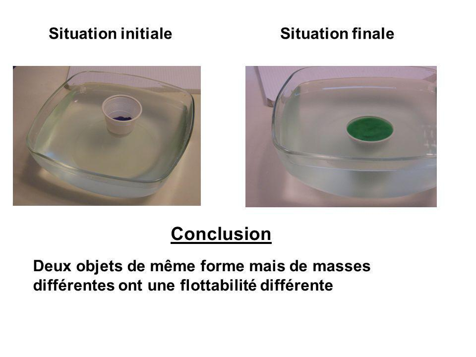 Conclusion Situation initiale Situation finale