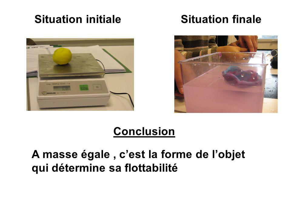 Situation initiale Situation finale. Conclusion.