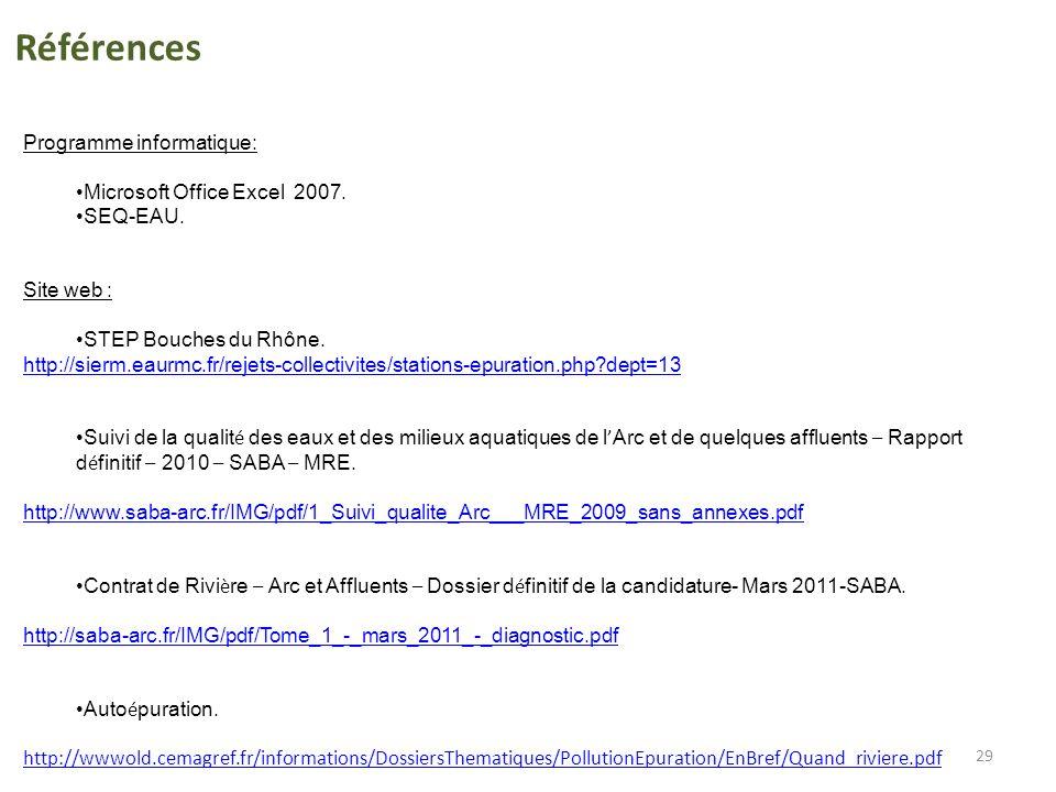 Références Programme informatique: Microsoft Office Excel 2007.