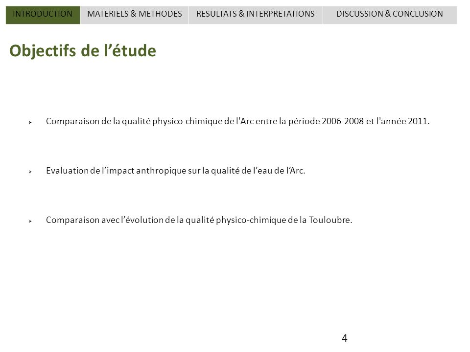 INTRODUCTION MATERIELS & METHODES. RESULTATS & INTERPRETATIONS. DISCUSSION & CONCLUSION. Objectifs de l'étude.