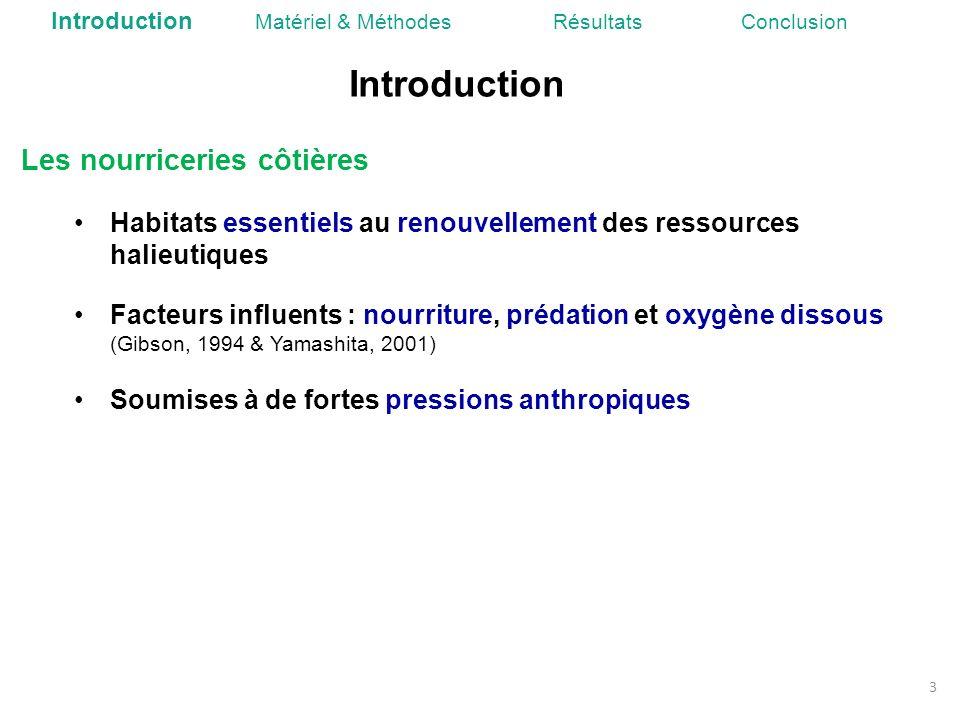 Introduction Les nourriceries côtières
