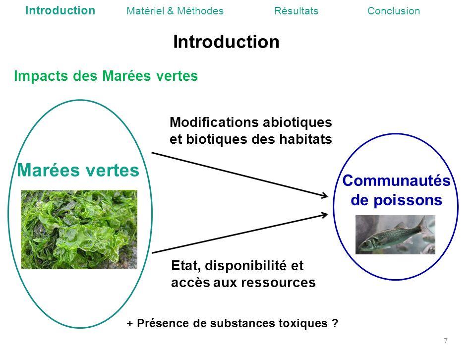 Modifications abiotiques et biotiques des habitats