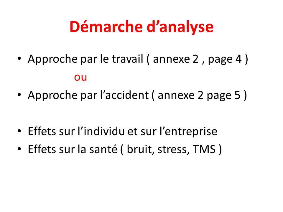 Démarche d'analyse Approche par le travail ( annexe 2 , page 4 ) ou