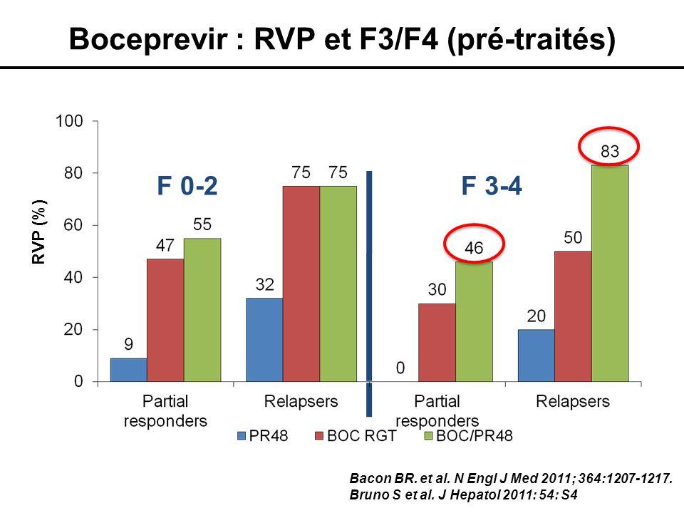 Boceprevir : RVP et F3/F4 (pré-traités)