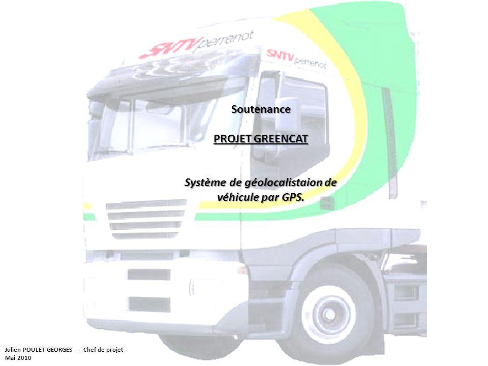 Système de géolocalistaion de véhicule par GPS.