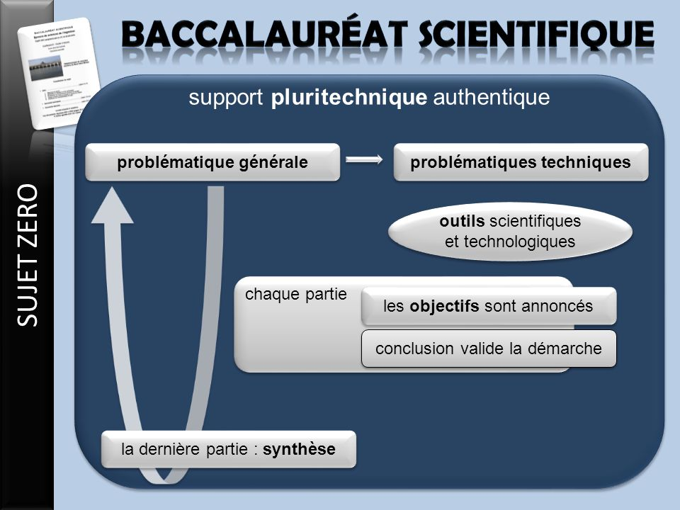 Baccalauréat scientifique