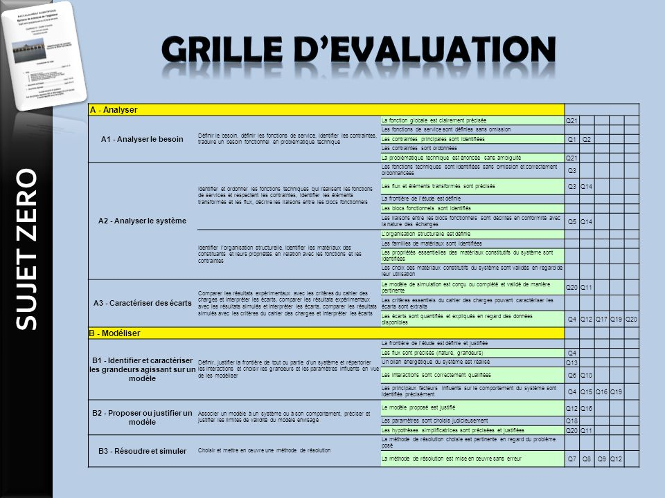 GRILLE D'EVALUATION SUJET ZERO B - Modéliser A1 - Analyser le besoin