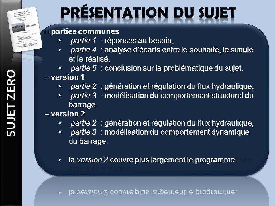 Présentation du sujet SUJET ZERO – parties communes