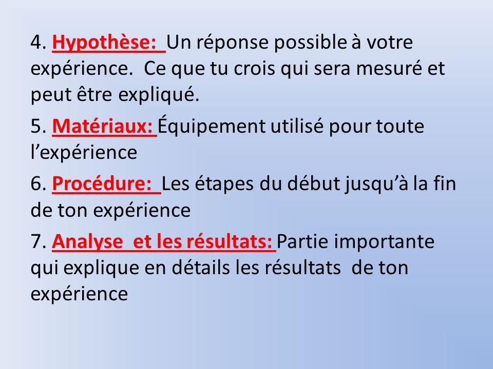 4. Hypothèse: Un réponse possible à votre expérience