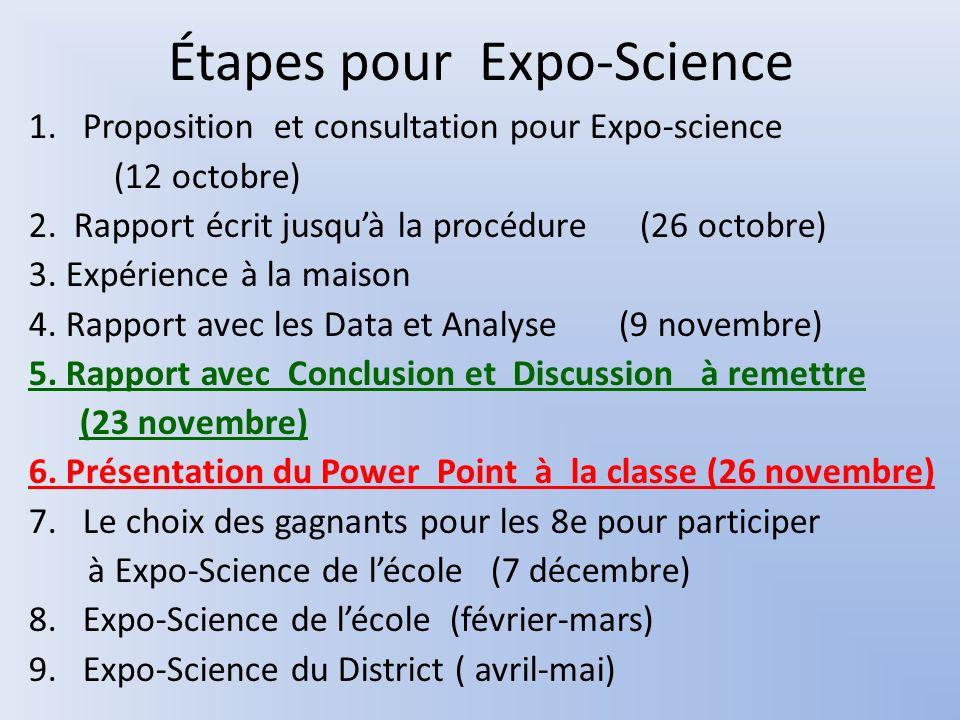 Étapes pour Expo-Science