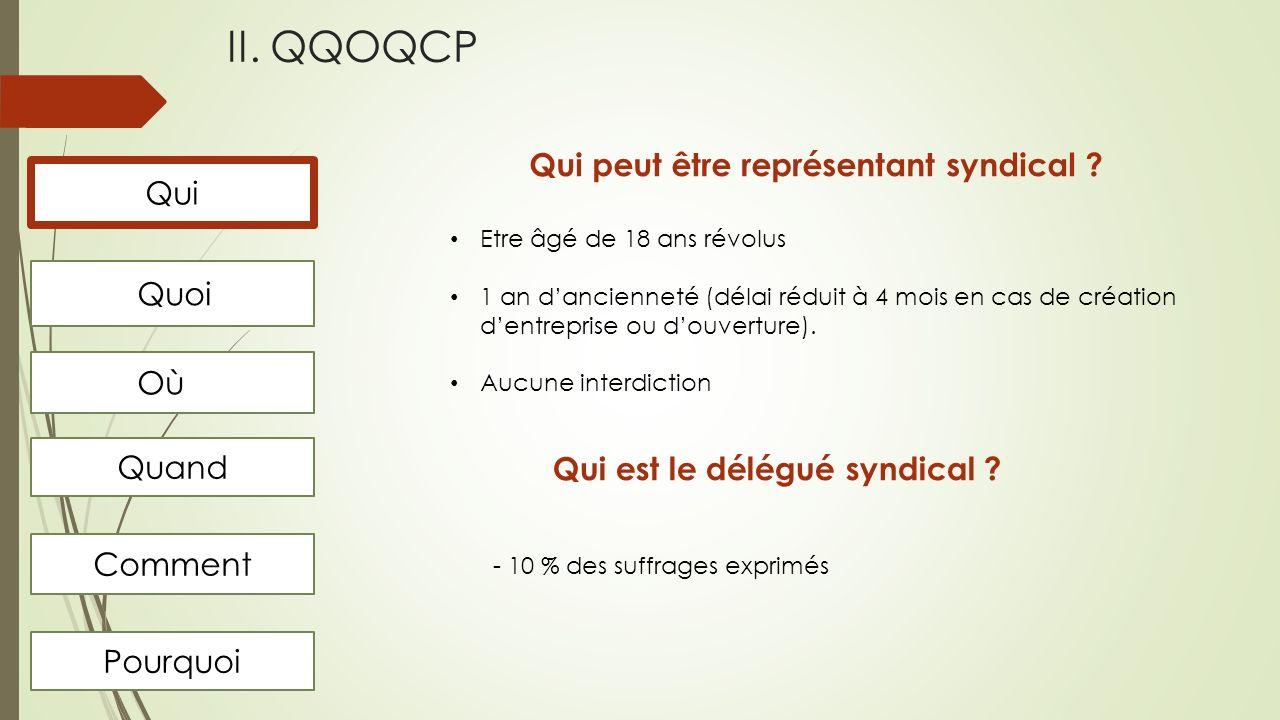 II. QQOQCP Qui peut être représentant syndical Qui Quoi Où Quand