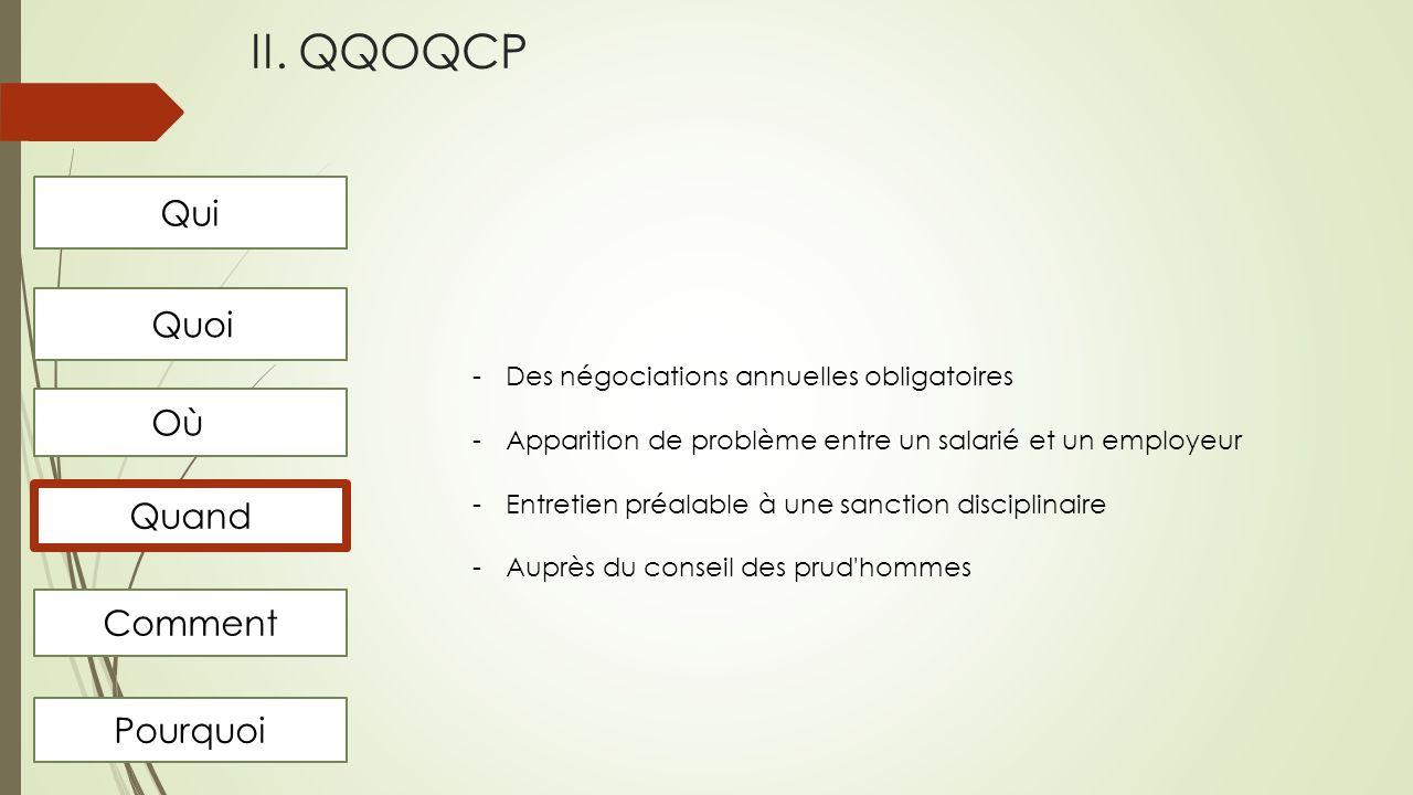 II. QQOQCP Qui Quoi Où Quand Comment Pourquoi