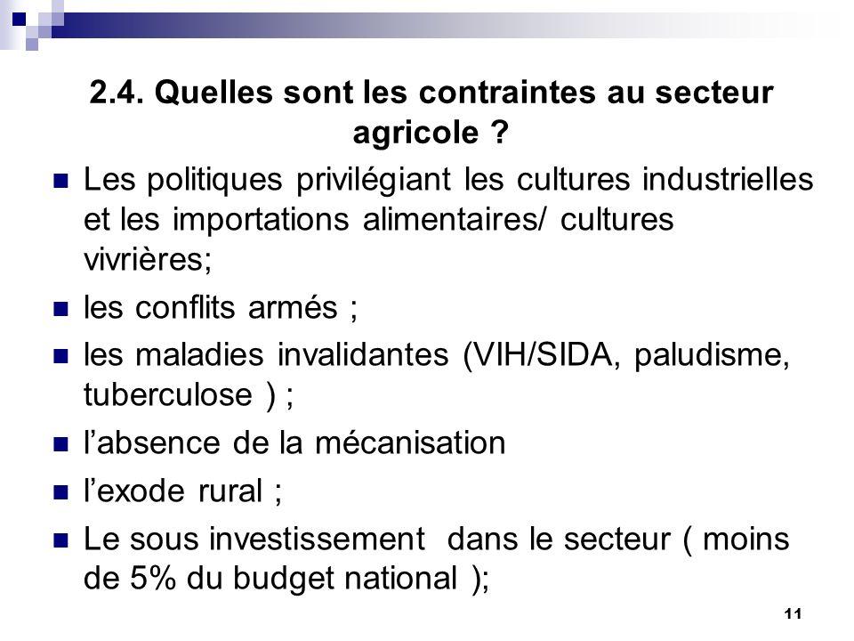 2.4. Quelles sont les contraintes au secteur agricole