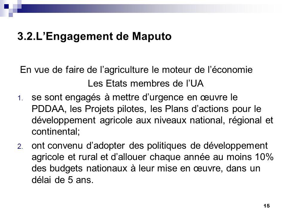 3.2.L'Engagement de Maputo