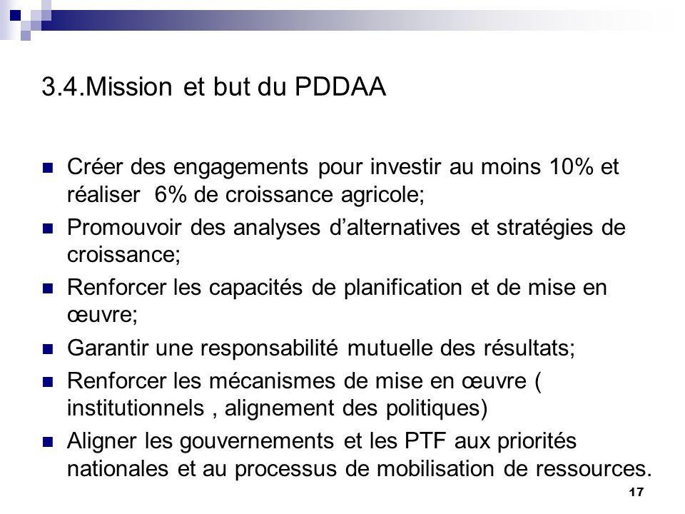 3.4.Mission et but du PDDAA Créer des engagements pour investir au moins 10% et réaliser 6% de croissance agricole;