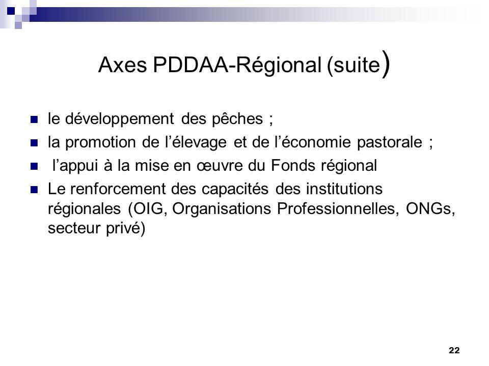 Axes PDDAA-Régional (suite)