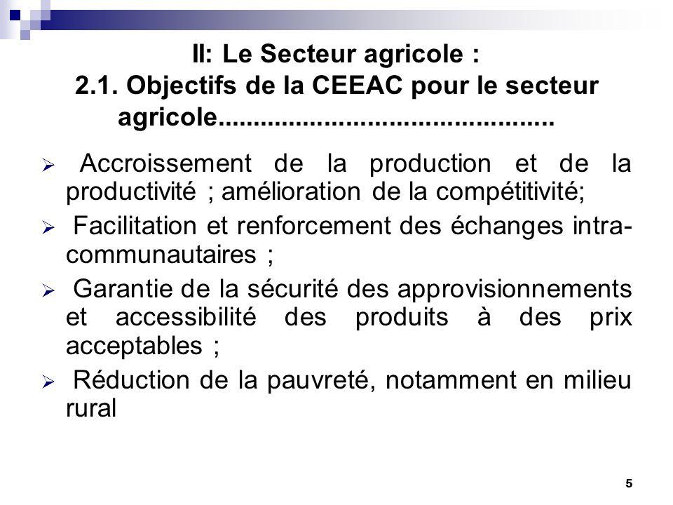 II: Le Secteur agricole : 2. 1