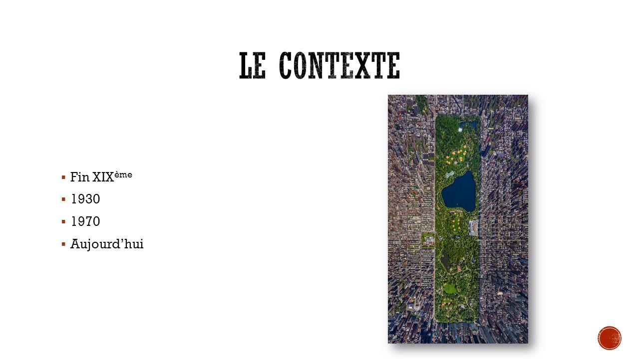 Le contexte Fin XIXème 1930 1970 Aujourd'hui