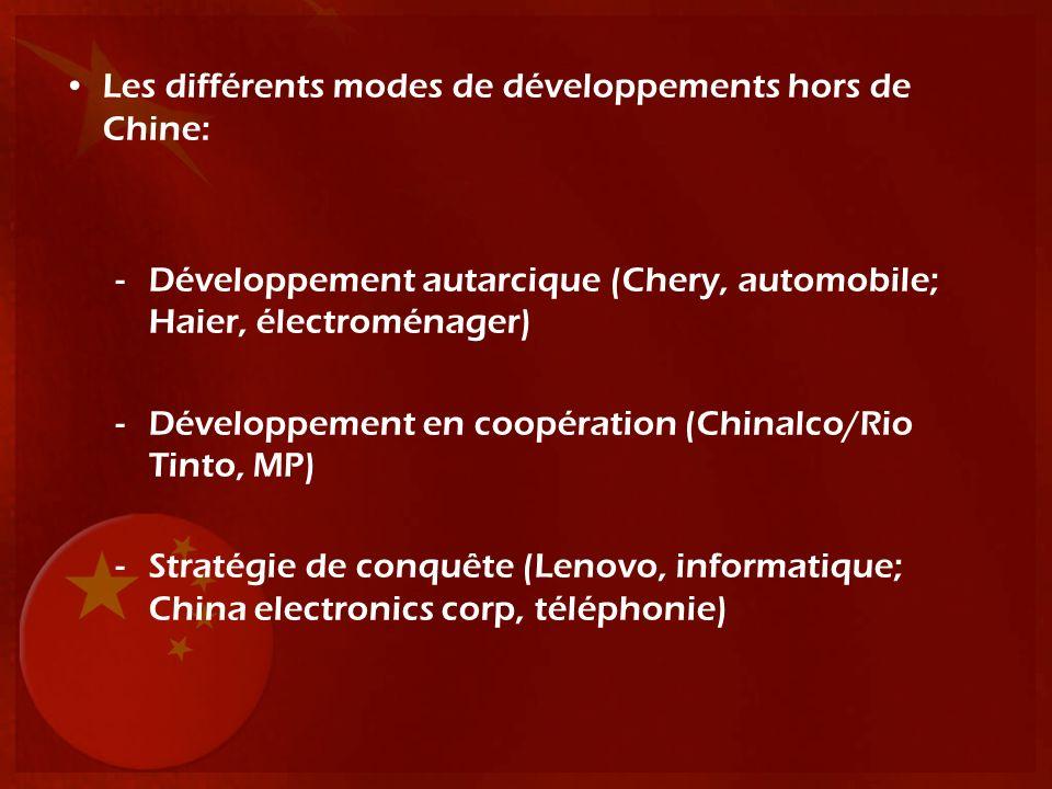 Les différents modes de développements hors de Chine: