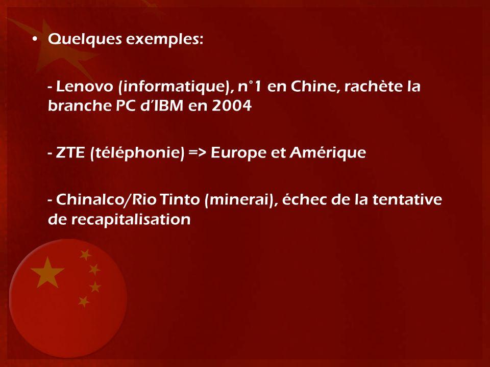 Quelques exemples: - Lenovo (informatique), n°1 en Chine, rachète la branche PC d'IBM en 2004. - ZTE (téléphonie) => Europe et Amérique.