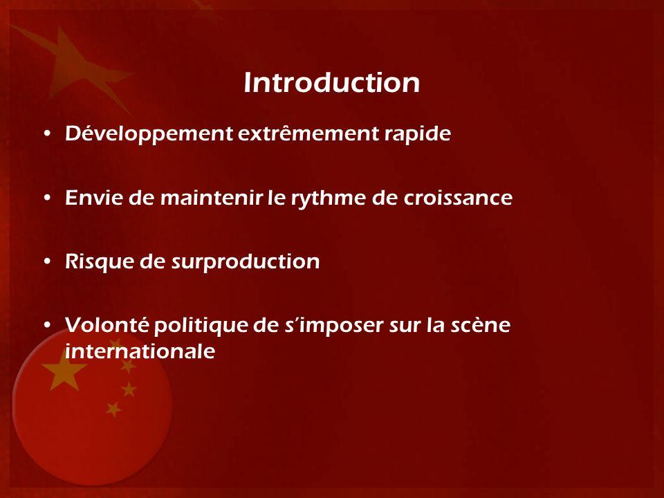 Introduction Développement extrêmement rapide
