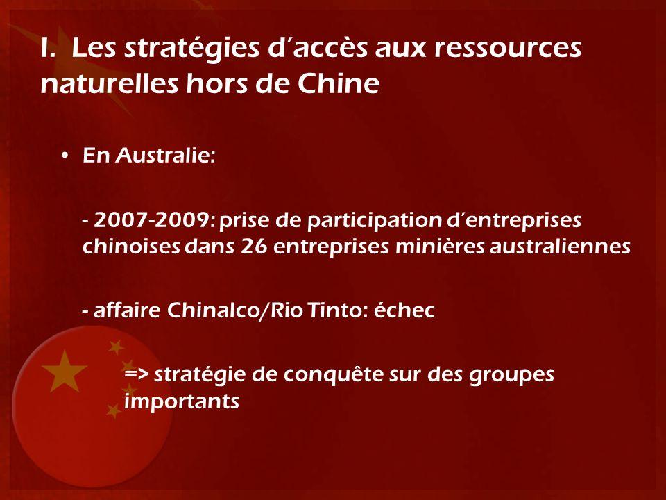 I. Les stratégies d'accès aux ressources naturelles hors de Chine