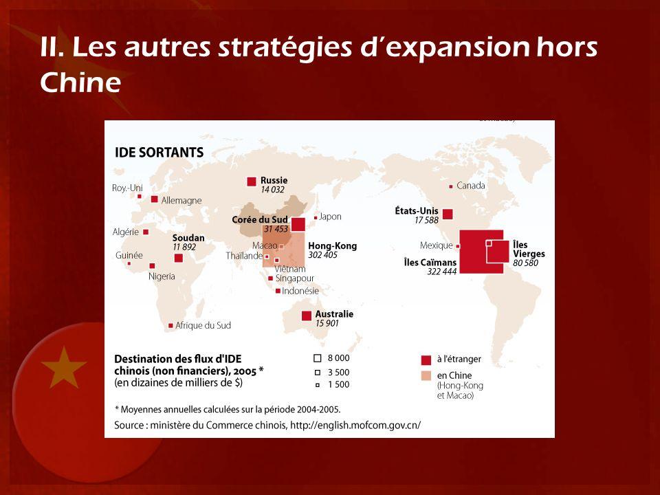 II. Les autres stratégies d'expansion hors Chine
