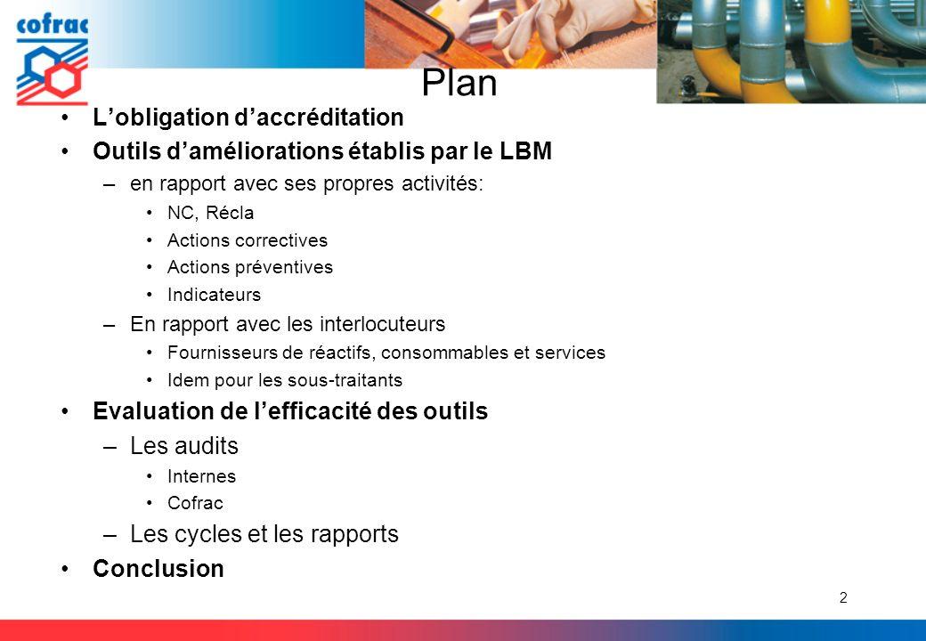 Plan L'obligation d'accréditation