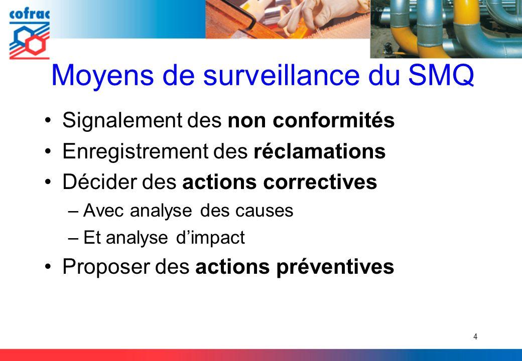 Moyens de surveillance du SMQ