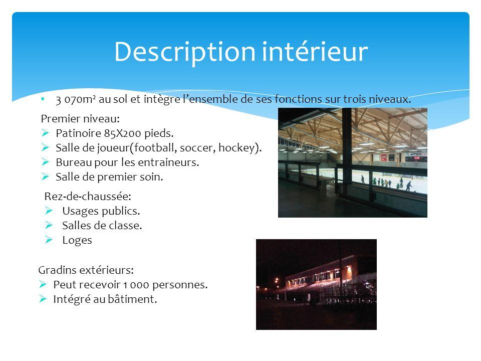 Description intérieur