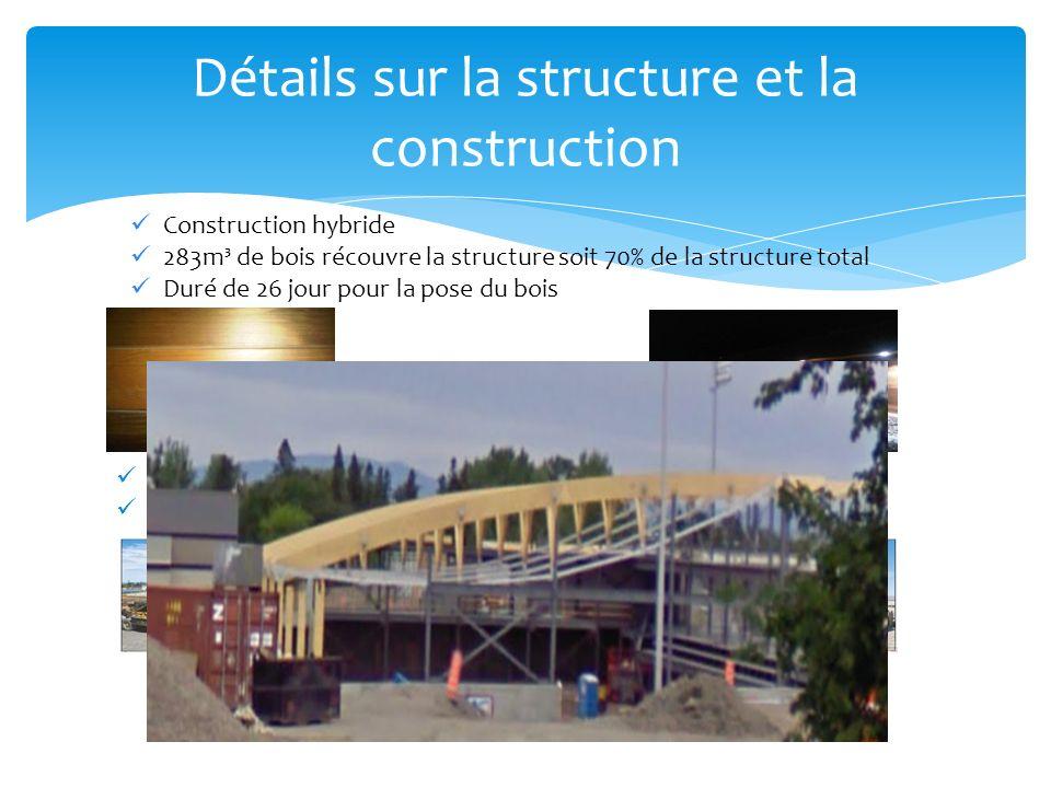Détails sur la structure et la construction