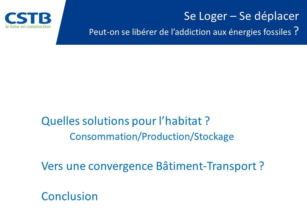 Quelles solutions pour l'habitat Consommation/Production/Stockage