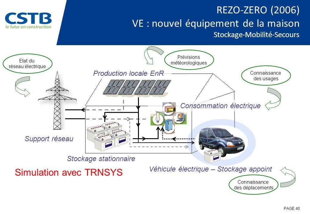 REZO-ZERO (2006) VE : nouvel équipement de la maison Stockage-Mobilité-Secours