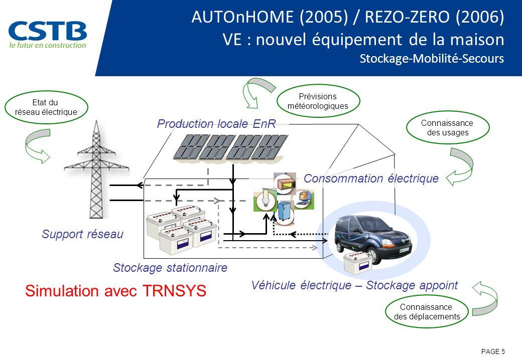 AUTOnHOME (2005) / REZO-ZERO (2006) VE : nouvel équipement de la maison Stockage-Mobilité-Secours