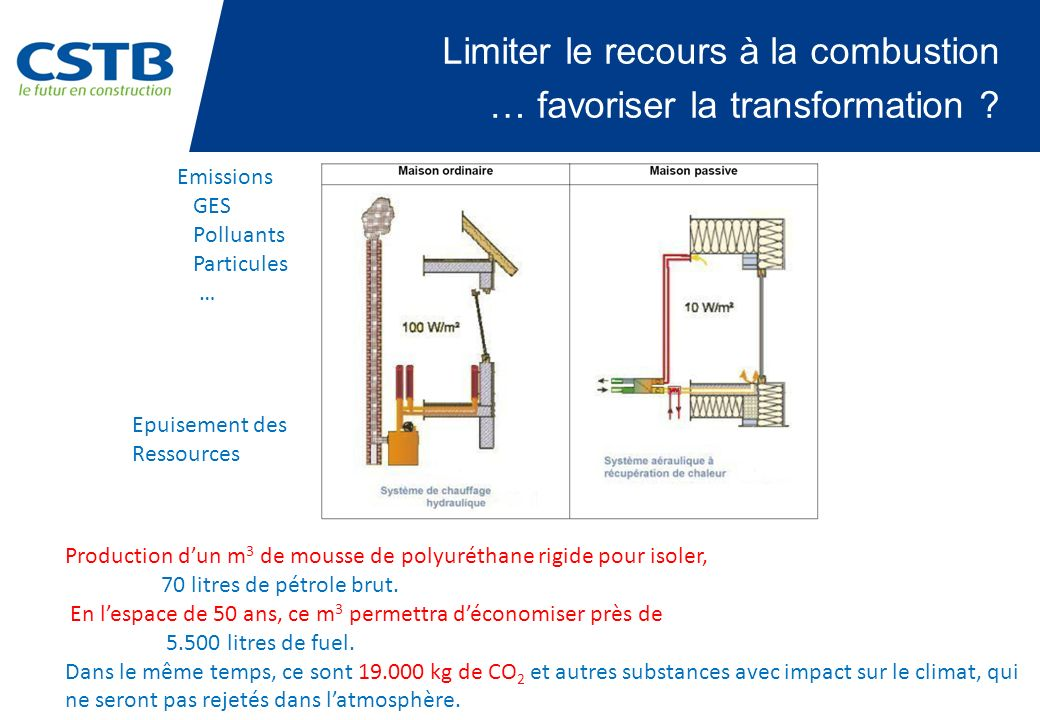 Limiter le recours à la combustion … favoriser la transformation