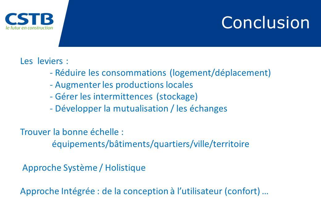 Conclusion Les leviers :
