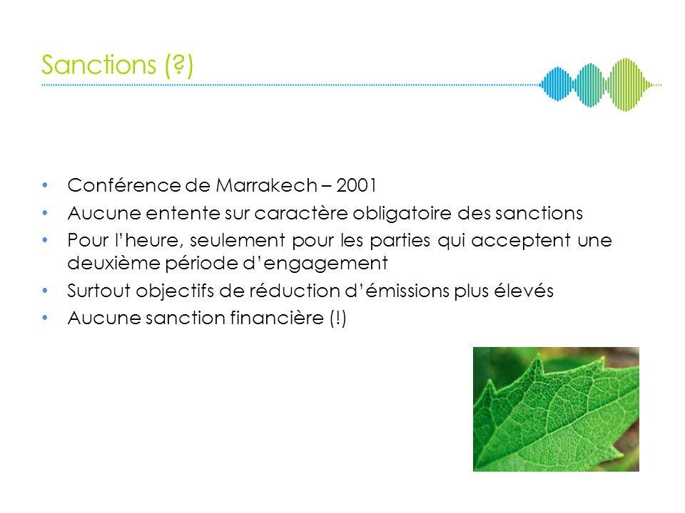 Sanctions ( ) Conférence de Marrakech – 2001