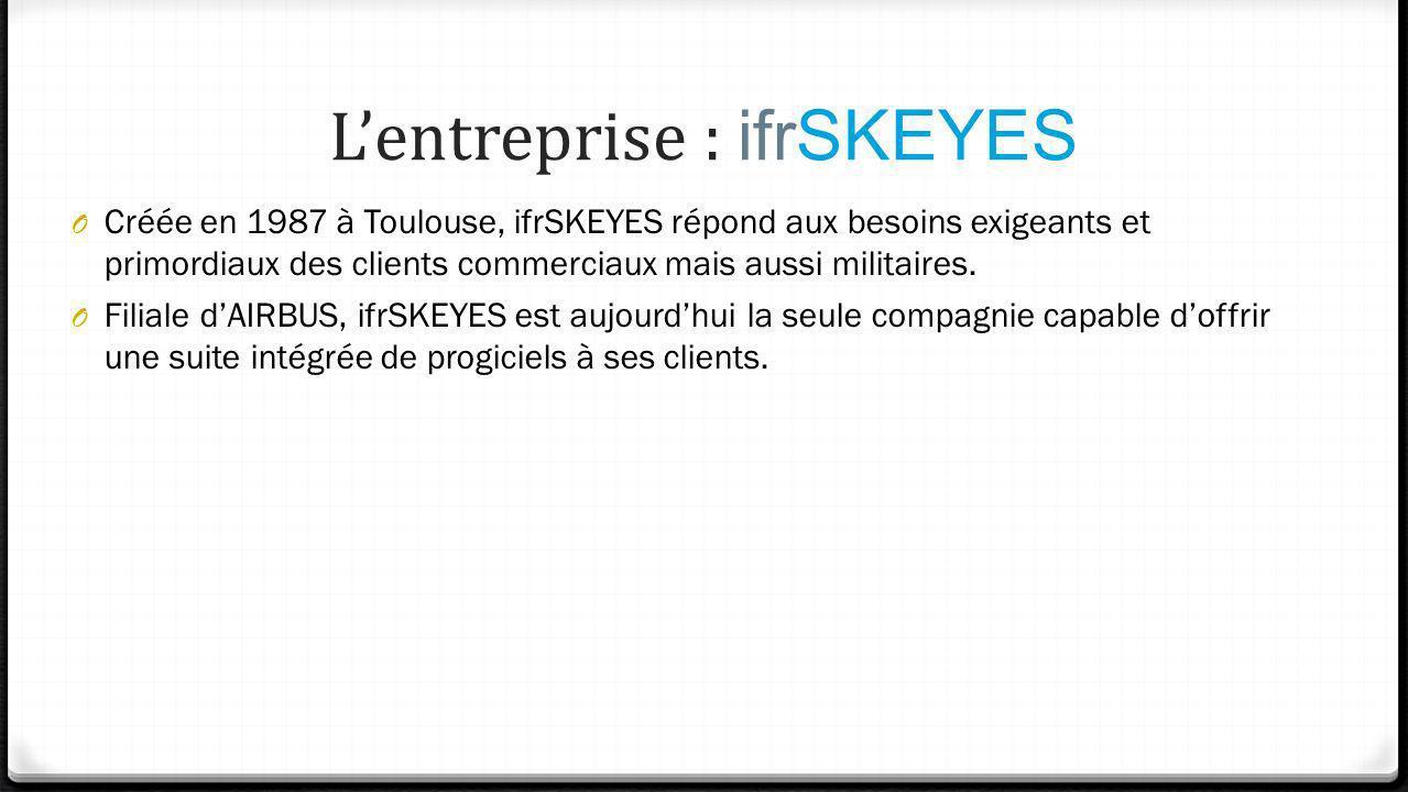 L'entreprise : ifrSKEYES
