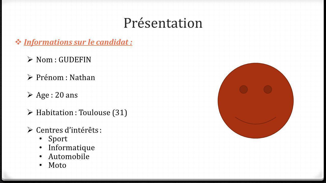 Présentation Informations sur le candidat : Nom : GUDEFIN