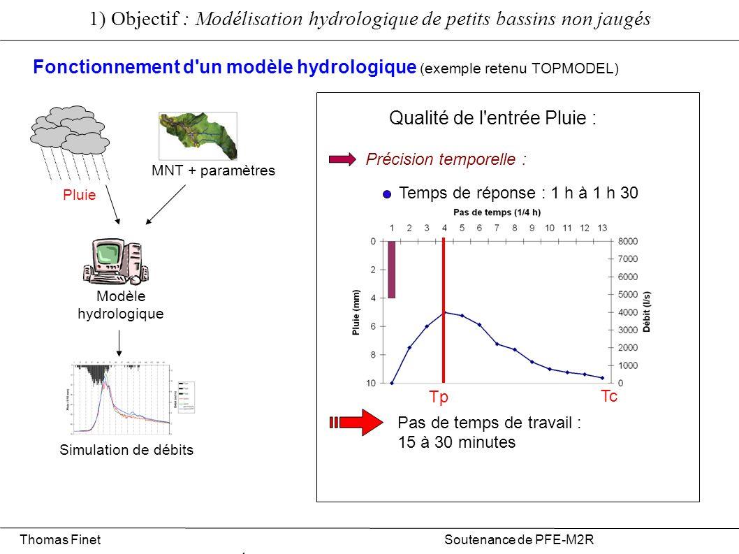 1) Objectif : Modélisation hydrologique de petits bassins non jaugés