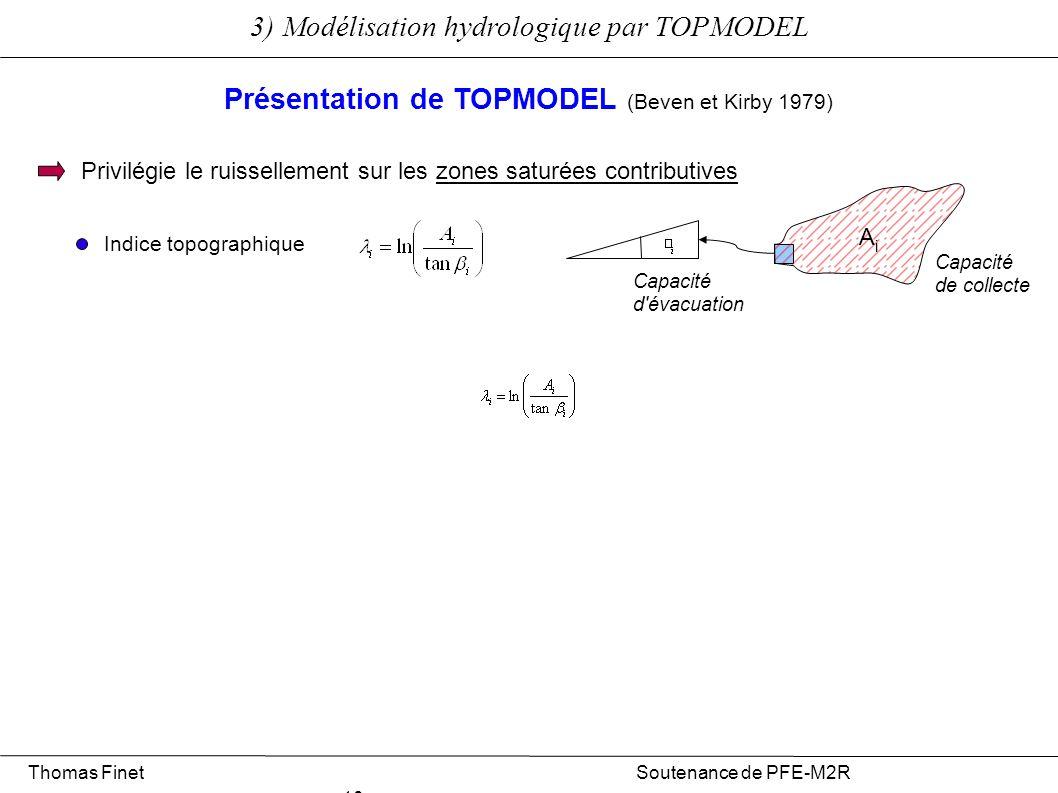 3) Modélisation hydrologique par TOPMODEL