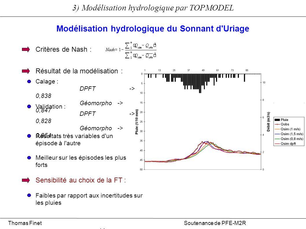 Modélisation hydrologique du Sonnant d Uriage