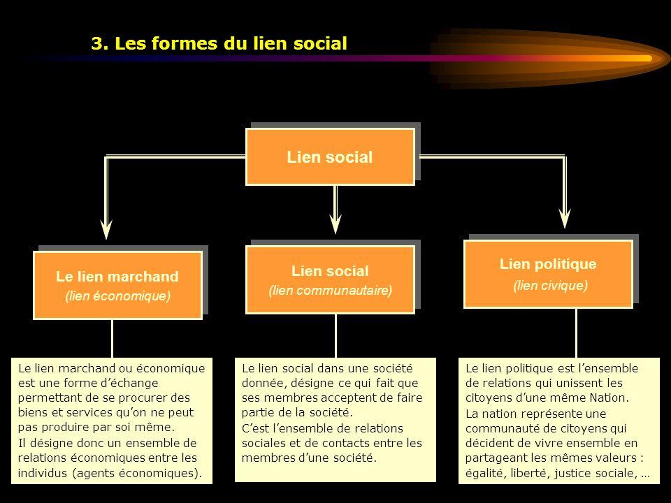 3. Les formes du lien social