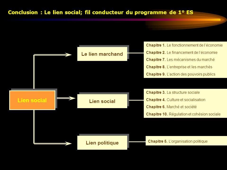 Conclusion : Le lien social; fil conducteur du programme de 1° ES