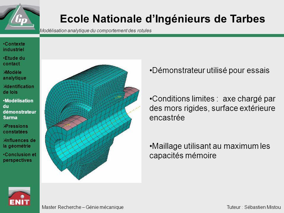 Ecole Nationale d'Ingénieurs de Tarbes